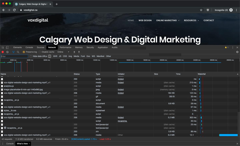 Vox Digital Website Performance